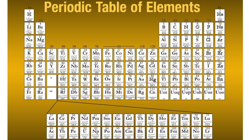 New super-heavy Element 117 confirmed by scientists