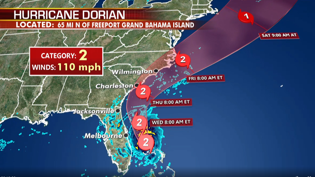 Westlake Legal Group DorianMondayMap5 Acting DHS Secretary Kevin McAleenan: Feds are 'very well prepared' for Hurricane Dorian Frank Miles fox-news/us fox-news/science/planet-earth/natural-disasters/hurricane-dorian fox-news/media/fox-news-flash fox-news/media fox news fnc/media fnc article 44896921-71ee-5265-a534-5277d2527ef7