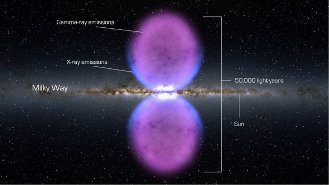 2 giant blobs at the core of our galaxy are spewing radiation. Scientists don't know how they got there.