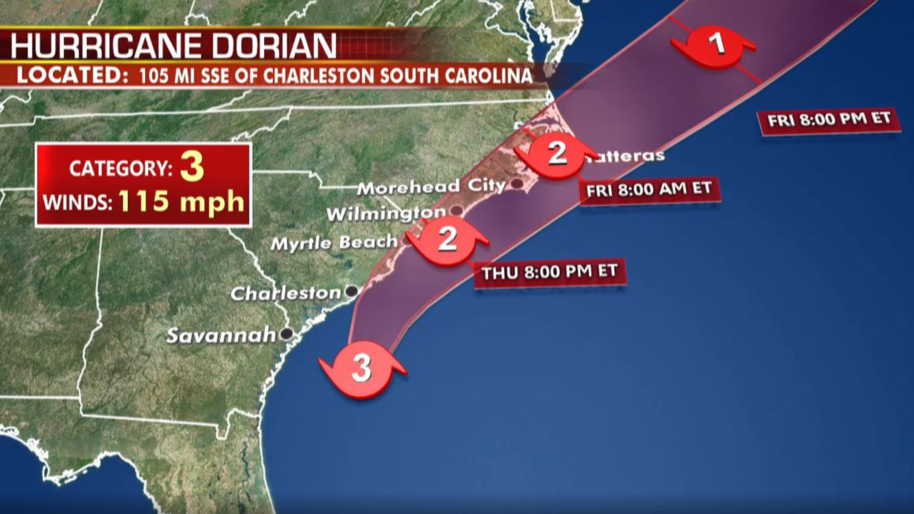 Westlake Legal Group hurricane-dorian-11pm-wed-update-cat-3 Carolinas coast preps for a strengthened Hurricane Dorian fox-news/us/us-regions/southeast/north-carolina fox-news/us/disasters/hurricanes-typhoons fox-news/science/planet-earth/natural-disasters/hurricane-dorian fox news fnc/us fnc Danielle Wallace bafc1131-908f-5467-9f67-e038925549b0 article