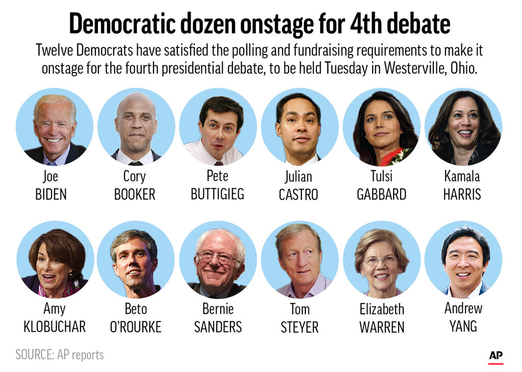 Westlake Legal Group DemDozenDebate101519 David Bossie: 7 Democratic debate takeaways after watching candidates caught up in Trump Derangement Syndrome fox-news/politics/elections fox-news/politics/2020-presidential-election fox-news/person/pete-buttigieg fox-news/person/joe-biden fox-news/person/elizabeth-warren fox-news/person/donald-trump fox-news/person/bernie-sanders fox-news/opinion fox news fnc/opinion fnc David Bossie article 5d58f8af-98ea-5bf2-aafc-063ea68be35c