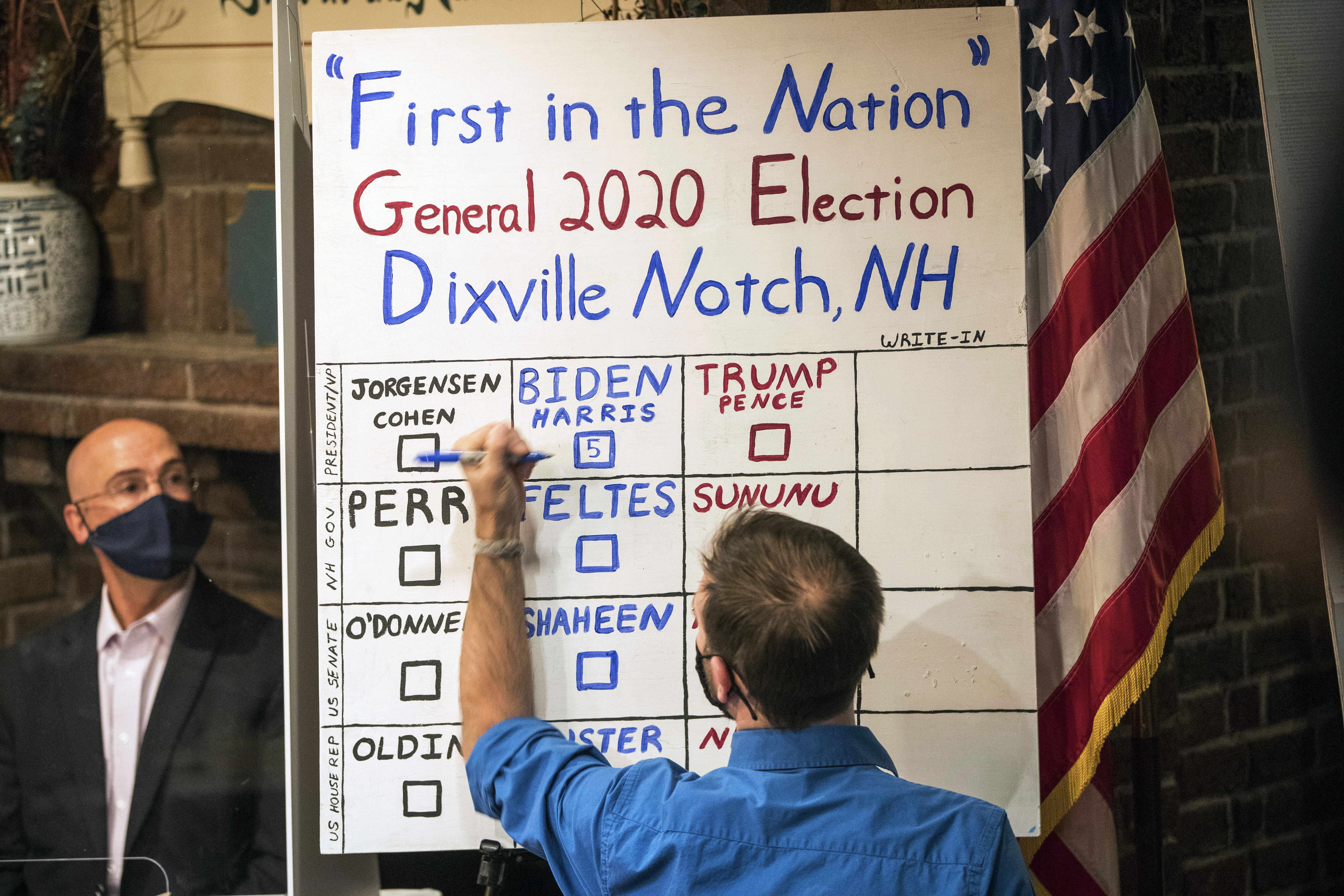 Biden takes all 5 votes in Dixville Notch NH to notch first victory on Election Day – FOX 35 Orlando
