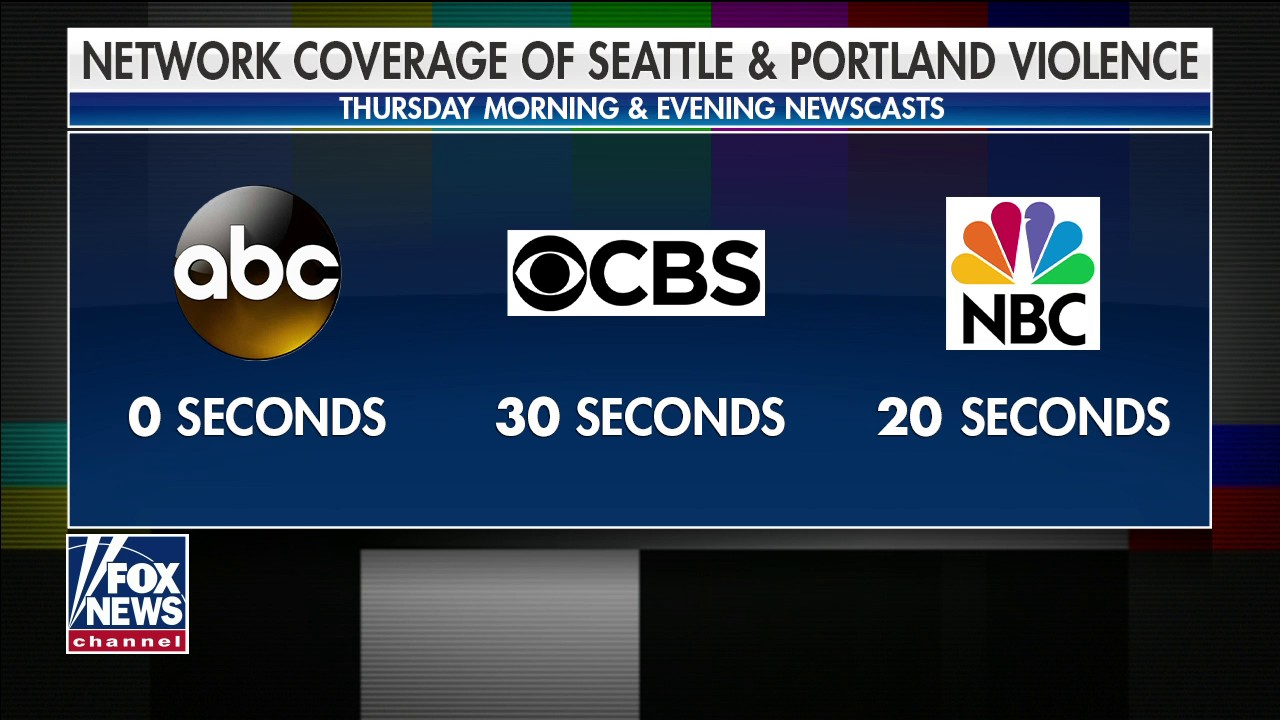 Broadcast networks barely mention post-Biden inauguration Antifa riots in Portland, Seattle - fox