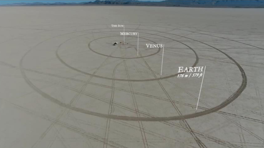 Stunning 7 Mile Scale Model Of The Solar System Created In