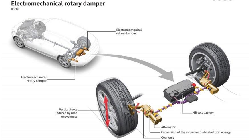 Audi developing regenerative damper technology