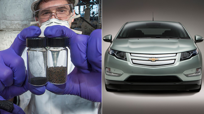 Search Results Www Newtechnolegy Car Com Html Autos Weblog