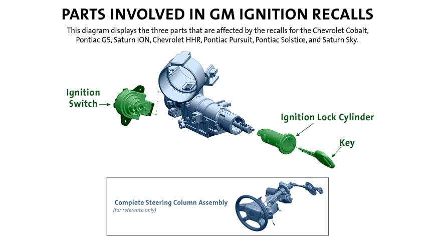 gm-lock-876.jpg