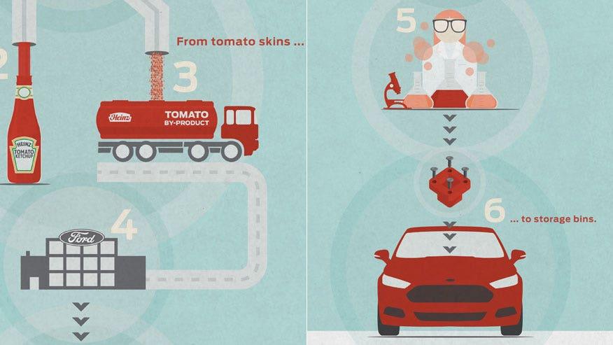 tomato-car-876.jpg