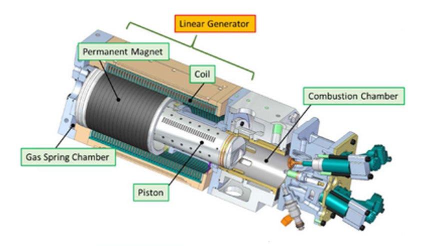 toyota-linear-generator-876.jpg