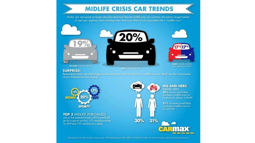 trends-midlife-876.jpg
