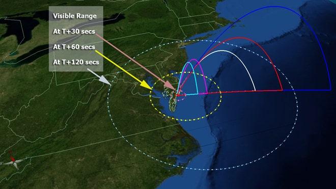 Projet ATREX de la NASA Atrex-rockets-flight-profile