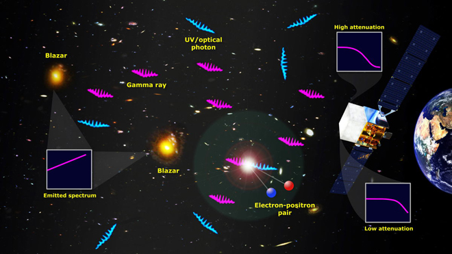 gamma-ray-interaction-ebl.jpg