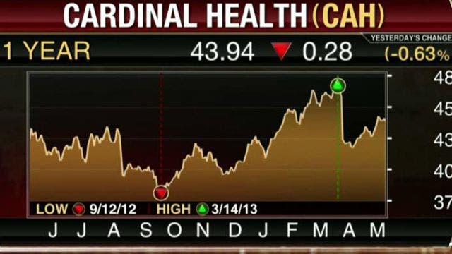 Cardinal Health, Inc. Medical Equipment Market Share Report Global Markets Direct