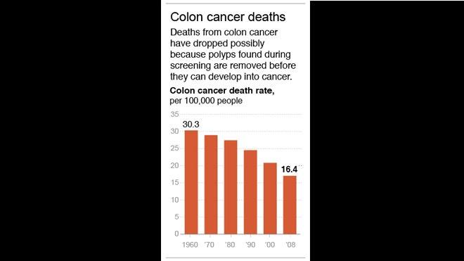 colon2.jpg